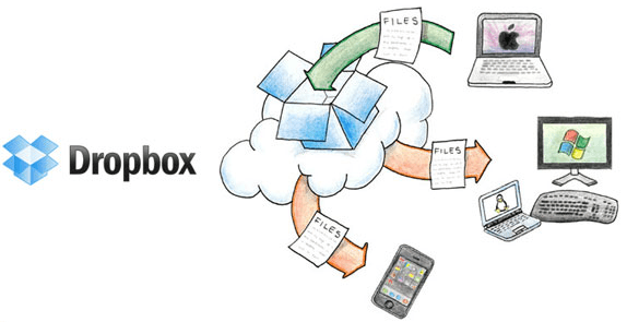 How_to_Use_Dropbox_for_your_Small_Business